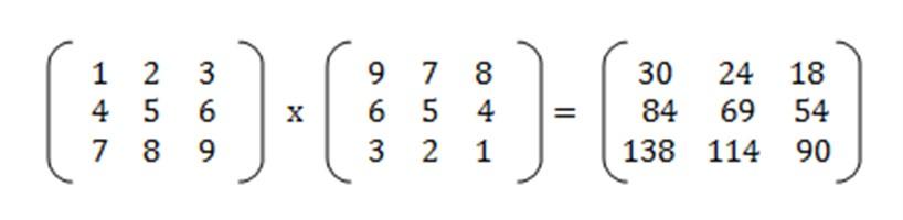 3x3 Matrix multiplication Program